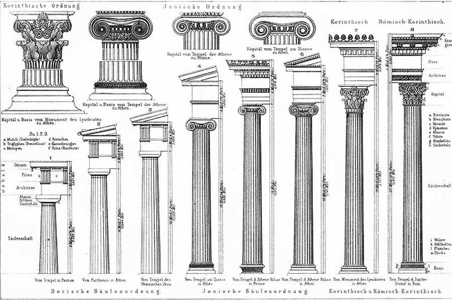 Fries Architektur griechische baustile in der antike